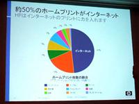 ホームプリント枚数の割合 調査結果