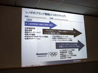 レノボ・ジャパン大和事業所見学会 画像16